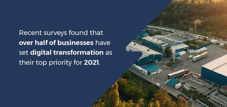 Stats1-Digital_transformation-2021