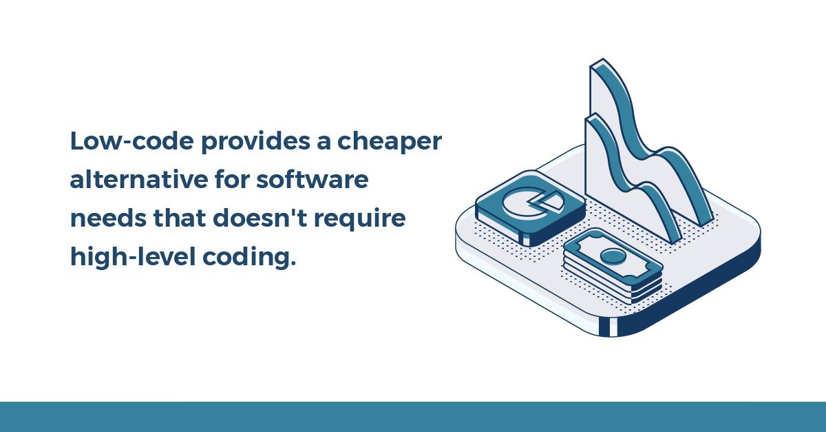 low-code-budget